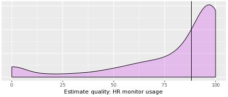 estimate_quality